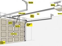 garage-door-installation-openers-remotes-sensor