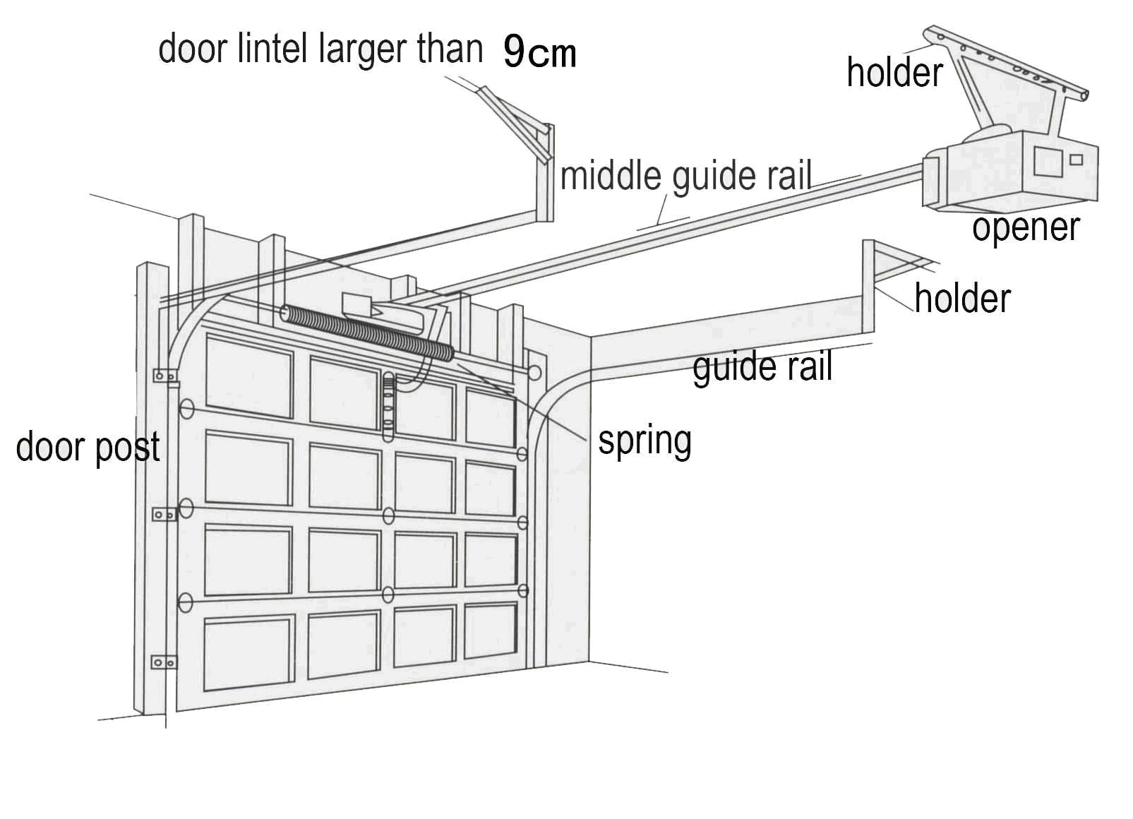 How Can I Fix A Bent Section Or Panel On My Garage Door