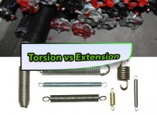 torsion-vs-extension