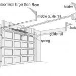 garage-door-panels-layout